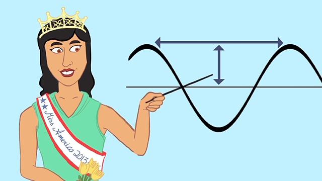 Wave Properties - Elementary Science Lesson Plan - Amplitude