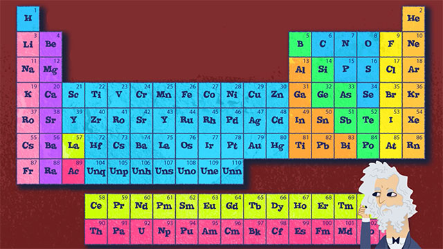 Atoms and Elements - Periodic Elements - Science Lesson